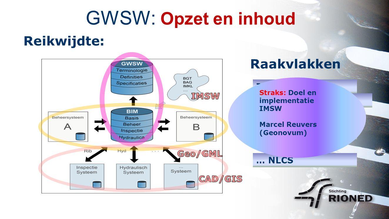 GWSW: Opzet en inhoud Reikwijdte: Raakvlakken IMGeo/BGT IMKL/IMSW CBNL IHW Aquo … NLCS Straks: Doel en implementatie IMSW Marcel Reuvers (Geonovum)