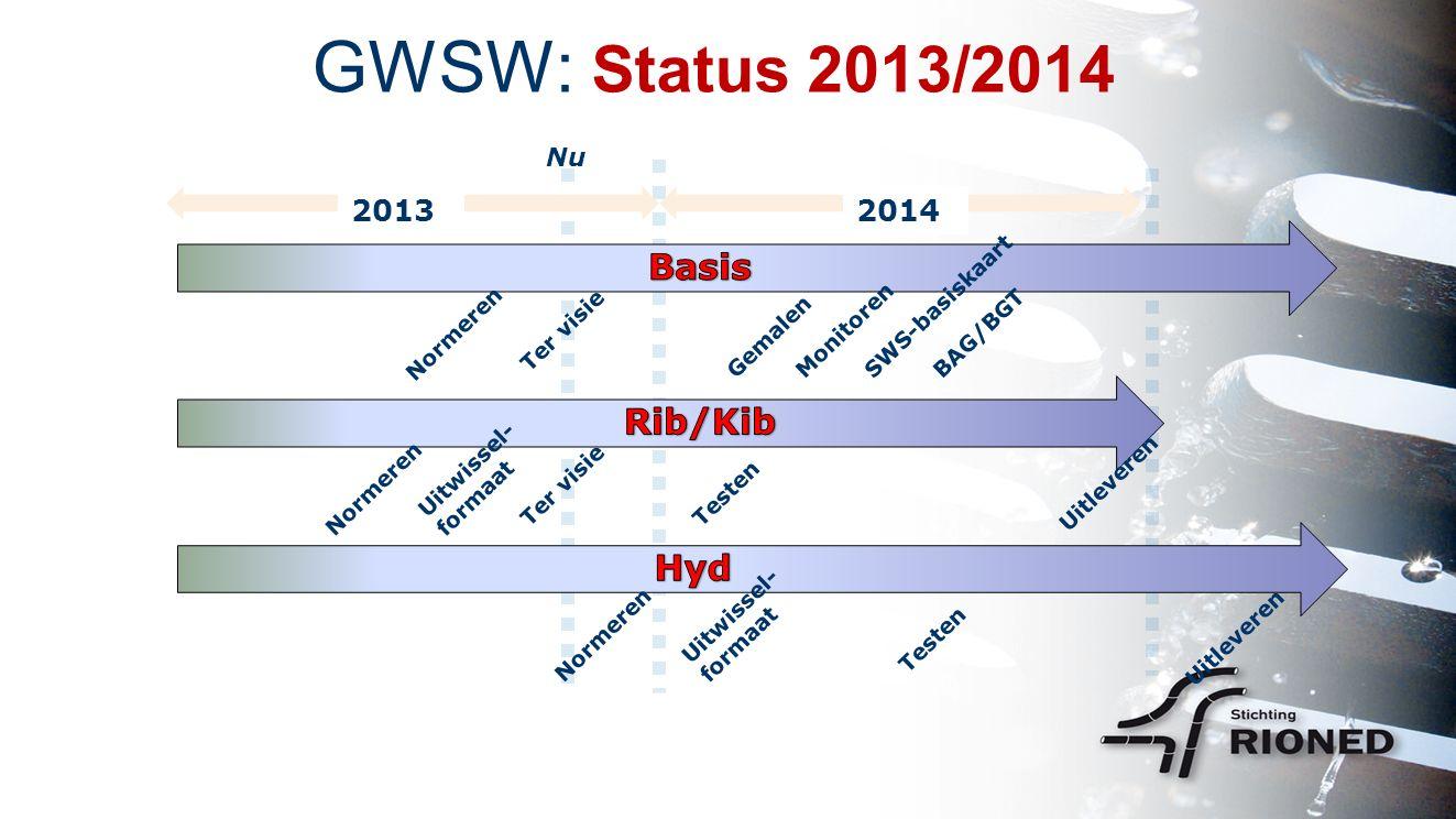 GWSW: Status 2013/2014 Nu 20142013 Normeren Uitwissel- formaat Testen Uitleveren Testen Uitleveren Ter visie Normeren SWS-basiskaart Ter visie MonitorenGemalenBAG/BGT