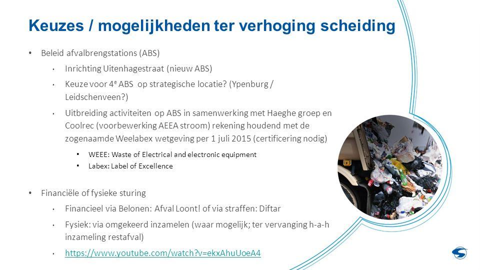 Keuzes / mogelijkheden ter verhoging scheiding Beleid afvalbrengstations (ABS) Inrichting Uitenhagestraat (nieuw ABS) Keuze voor 4 e ABS op strategische locatie.