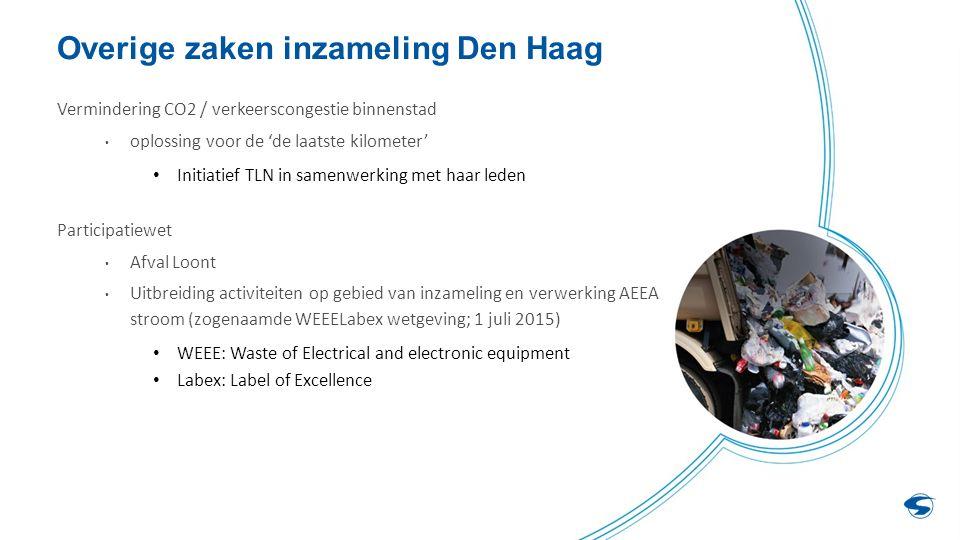 Overige zaken inzameling Den Haag Vermindering CO2 / verkeerscongestie binnenstad oplossing voor de 'de laatste kilometer' Initiatief TLN in samenwerking met haar leden Participatiewet Afval Loont Uitbreiding activiteiten op gebied van inzameling en verwerking AEEA stroom (zogenaamde WEEELabex wetgeving; 1 juli 2015) WEEE: Waste of Electrical and electronic equipment Labex: Label of Excellence