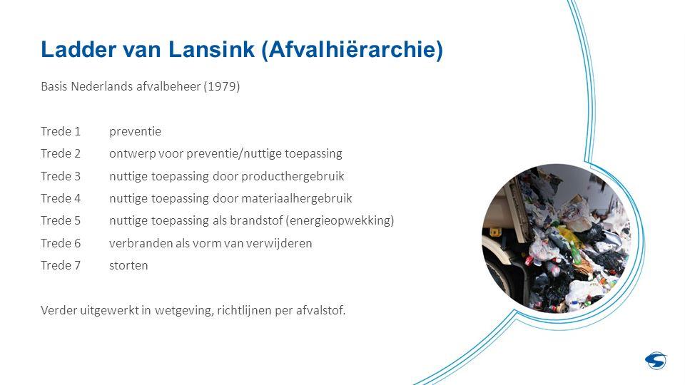 Ladder van Lansink (Afvalhiërarchie) Basis Nederlands afvalbeheer (1979) Trede 1preventie Trede 2ontwerp voor preventie/nuttige toepassing Trede 3nuttige toepassing door producthergebruik Trede 4nuttige toepassing door materiaalhergebruik Trede 5nuttige toepassing als brandstof (energieopwekking) Trede 6verbranden als vorm van verwijderen Trede 7storten Verder uitgewerkt in wetgeving, richtlijnen per afvalstof.