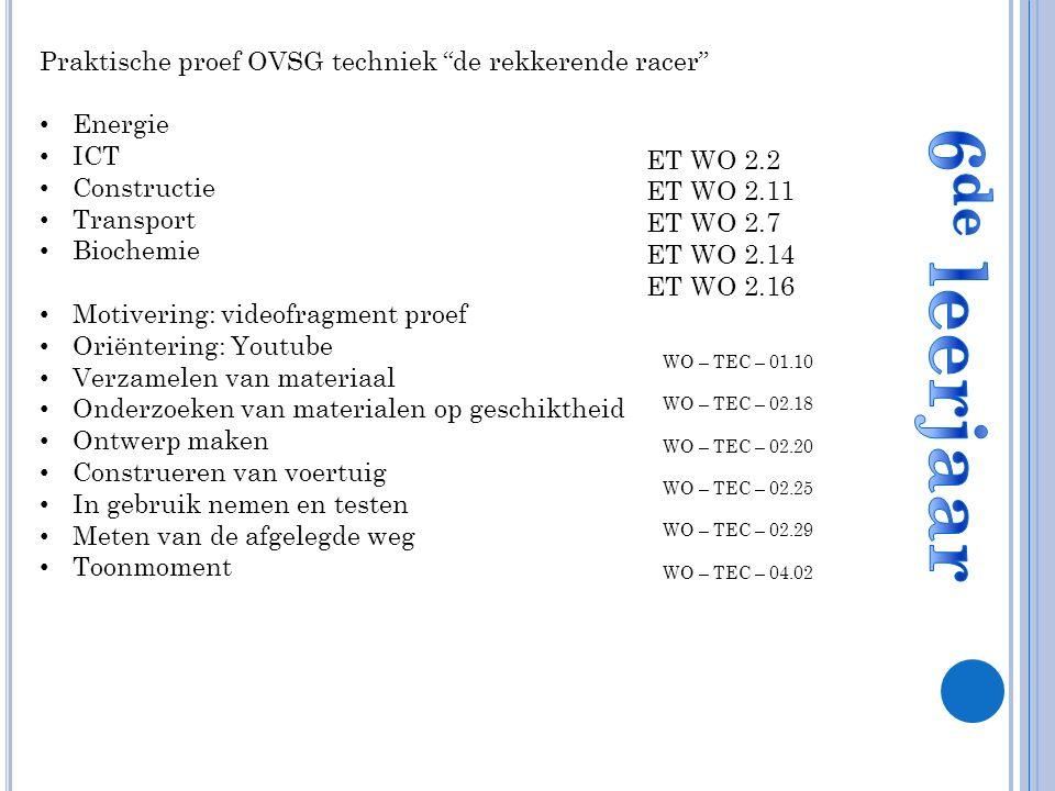Praktische proef OVSG techniek de rekkerende racer Energie ICT Constructie Transport Biochemie Motivering: videofragment proef Oriëntering: Youtube Verzamelen van materiaal Onderzoeken van materialen op geschiktheid Ontwerp maken Construeren van voertuig In gebruik nemen en testen Meten van de afgelegde weg Toonmoment ET WO 2.2 ET WO 2.11 ET WO 2.7 ET WO 2.14 ET WO 2.16 WO – TEC – 01.10 WO – TEC – 02.18 WO – TEC – 02.20 WO – TEC – 02.25 WO – TEC – 02.29 WO – TEC – 04.02