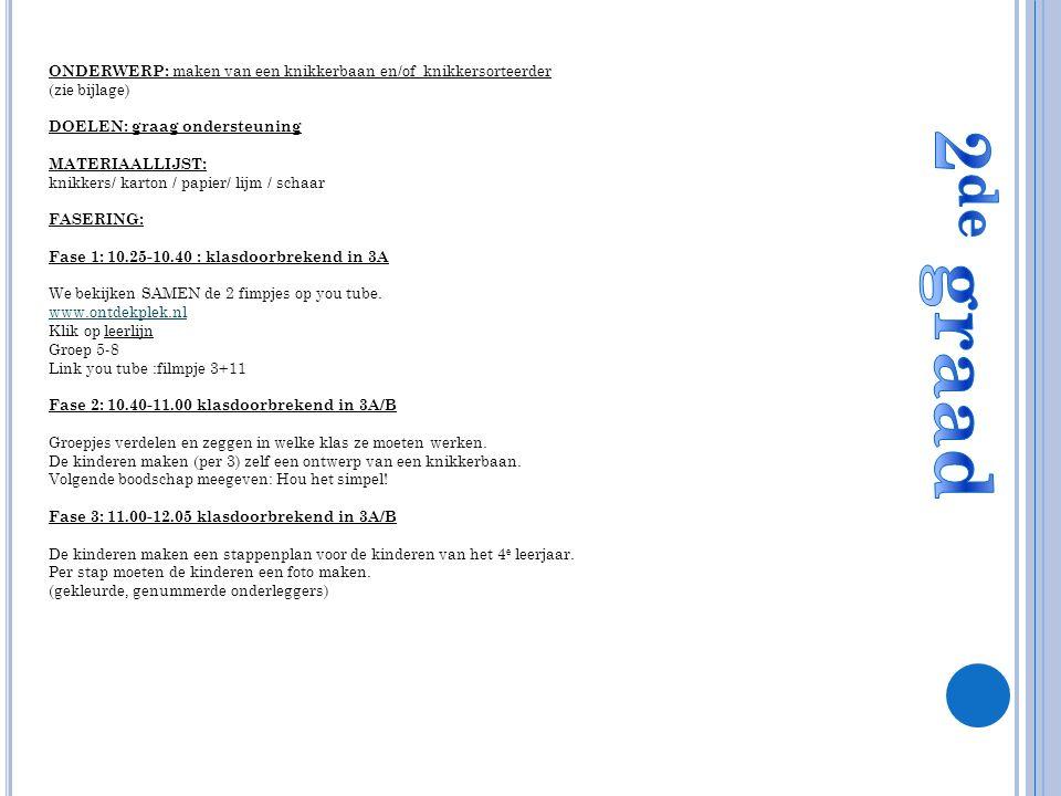 FASE 4: 13.30-15.30 W.I.H.Doorschuif na 50 minuten HOEK 1: ICT = o.l.v.