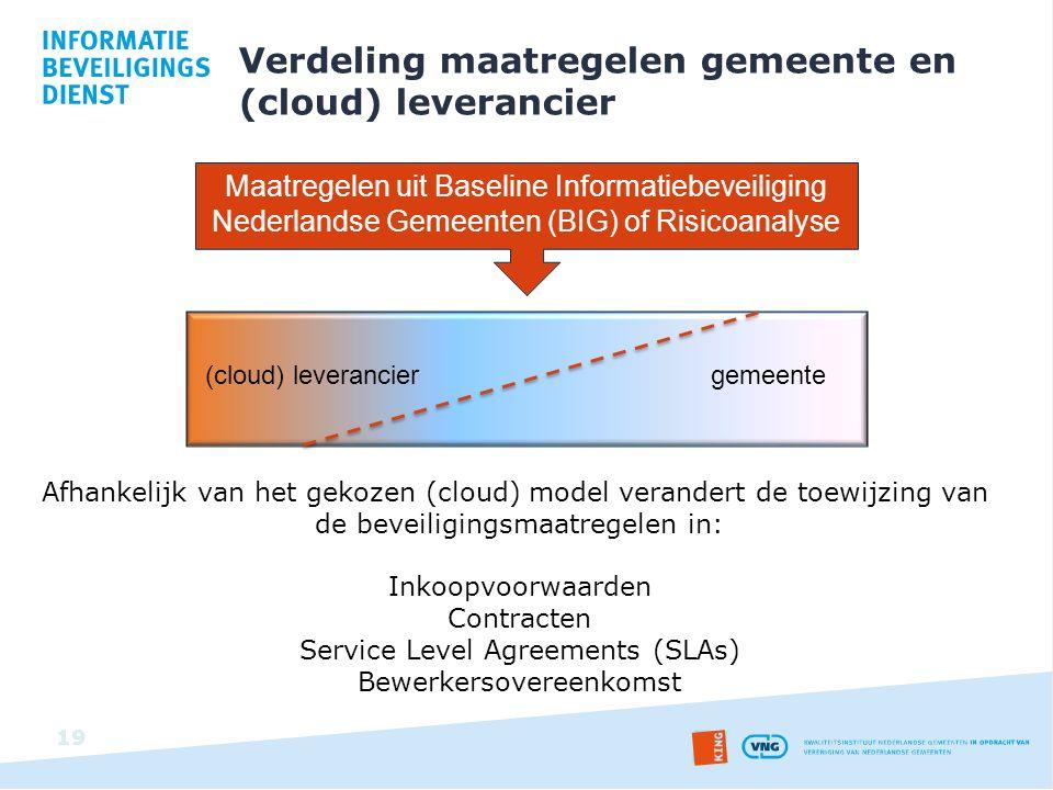Verdeling maatregelen gemeente en (cloud) leverancier 19 (cloud) leveranciergemeente Afhankelijk van het gekozen (cloud) model verandert de toewijzing