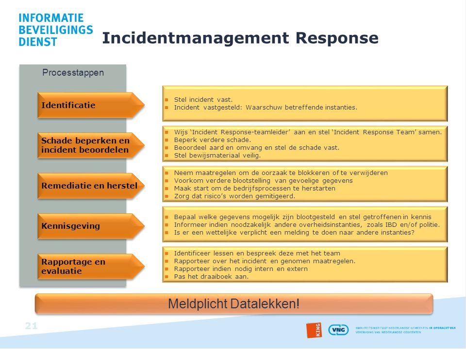 Incidentmanagement Response 21 Meldplicht Datalekken! Processtappen Identificatie Stel incident vast. Incident vastgesteld: Waarschuw betreffende inst