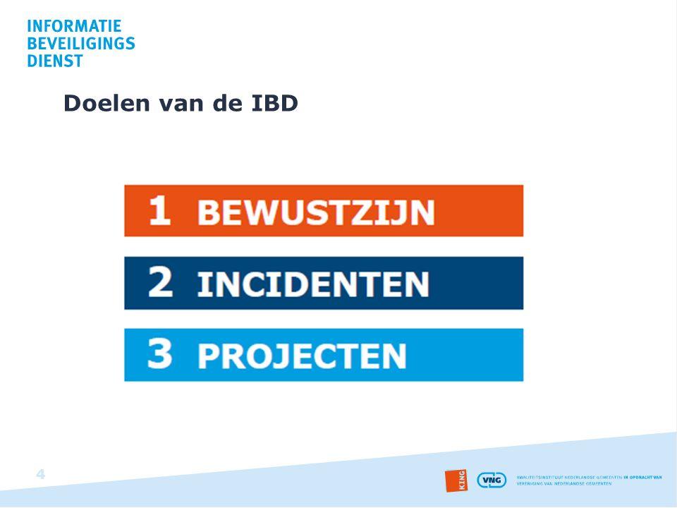 Doelen van de IBD 4