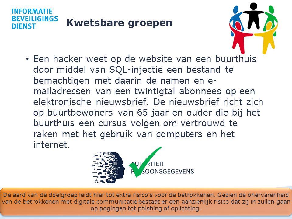 Kwetsbare groepen Een hacker weet op de website van een buurthuis door middel van SQL-injectie een bestand te bemachtigen met daarin de namen en e- ma