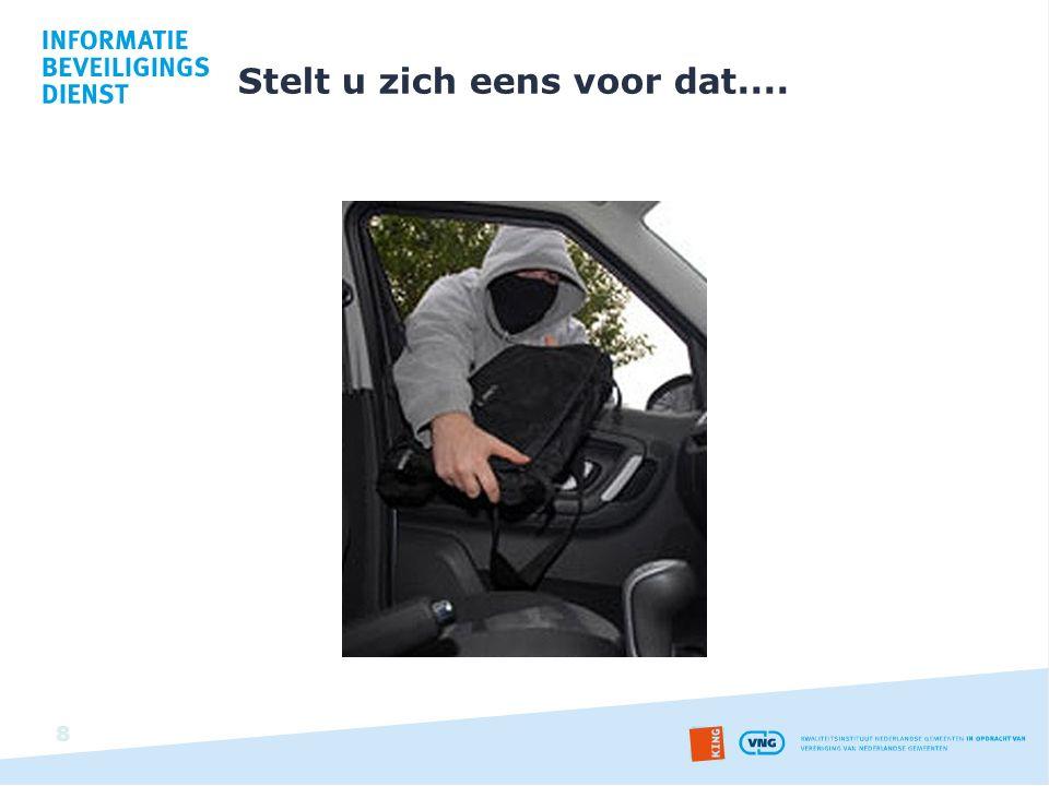 Verdeling maatregelen gemeente en (cloud) leverancier 19 (cloud) leveranciergemeente Afhankelijk van het gekozen (cloud) model verandert de toewijzing van de beveiligingsmaatregelen in: Inkoopvoorwaarden Contracten Service Level Agreements (SLAs) Bewerkersovereenkomst Maatregelen uit Baseline Informatiebeveiliging Nederlandse Gemeenten (BIG) of Risicoanalyse