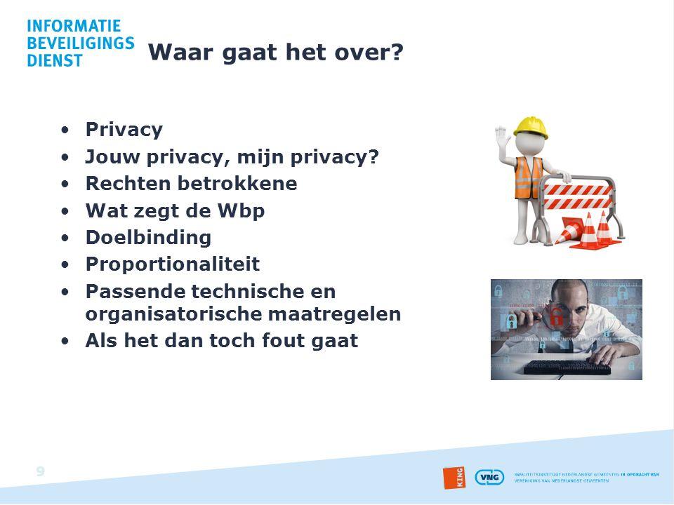 Waar gaat het over? Privacy Jouw privacy, mijn privacy? Rechten betrokkene Wat zegt de Wbp Doelbinding Proportionaliteit Passende technische en organi