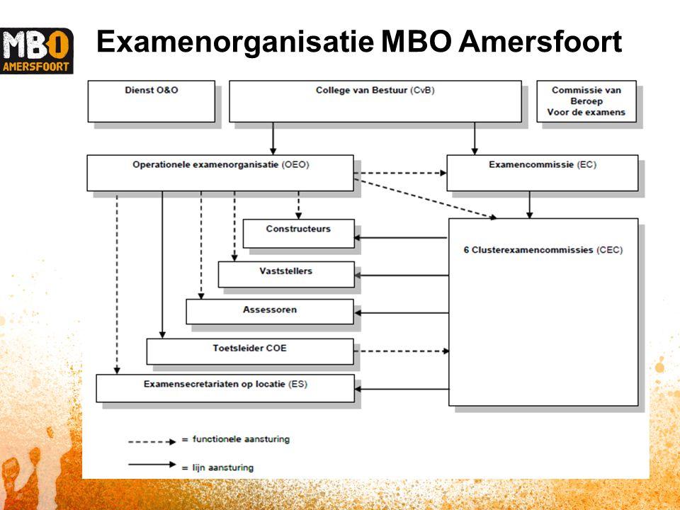 Examenorganisatie MBO Amersfoort