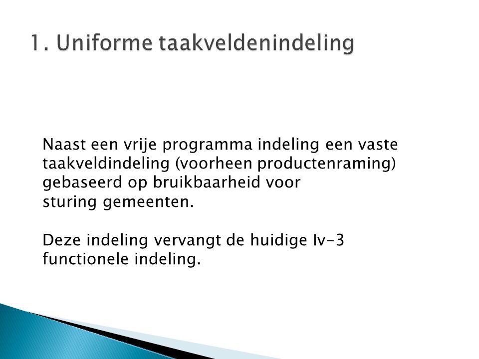 Naast een vrije programma indeling een vaste taakveldindeling (voorheen productenraming) gebaseerd op bruikbaarheid voor sturing gemeenten. Deze indel