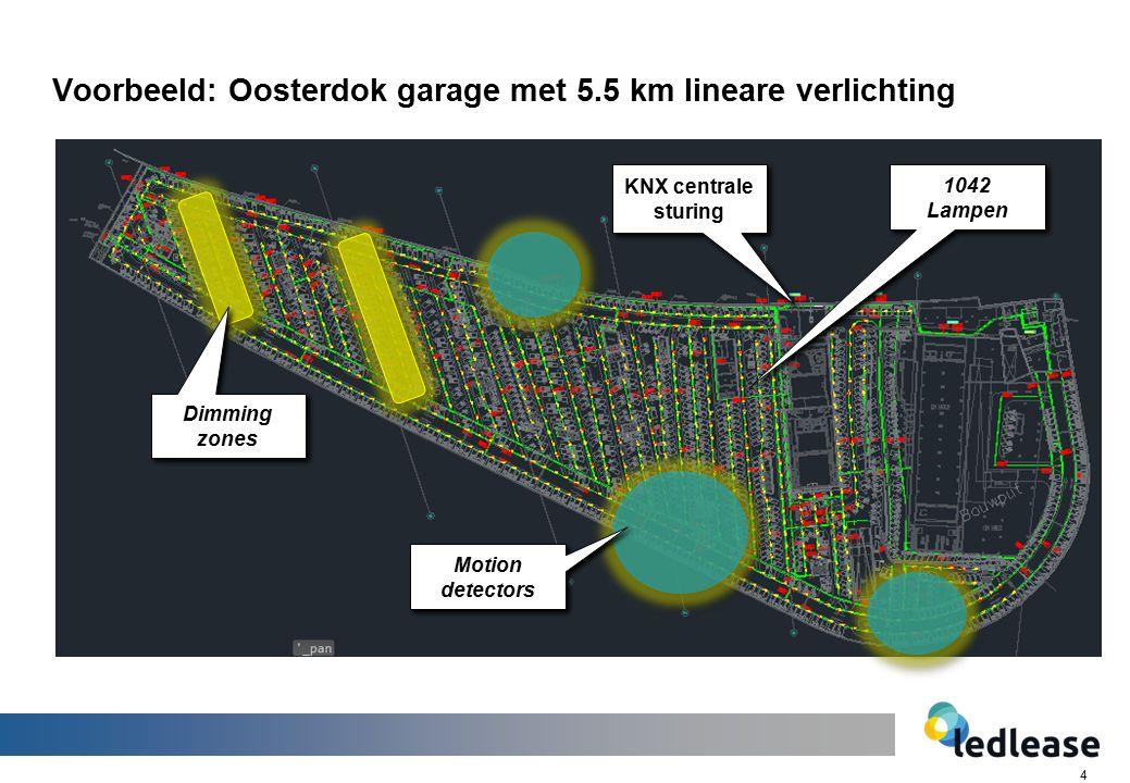 4 Voorbeeld: Oosterdok garage met 5.5 km lineare verlichting Dimming zones Dimming zones Motion detectors Motion detectors KNX centrale sturing 1042 L