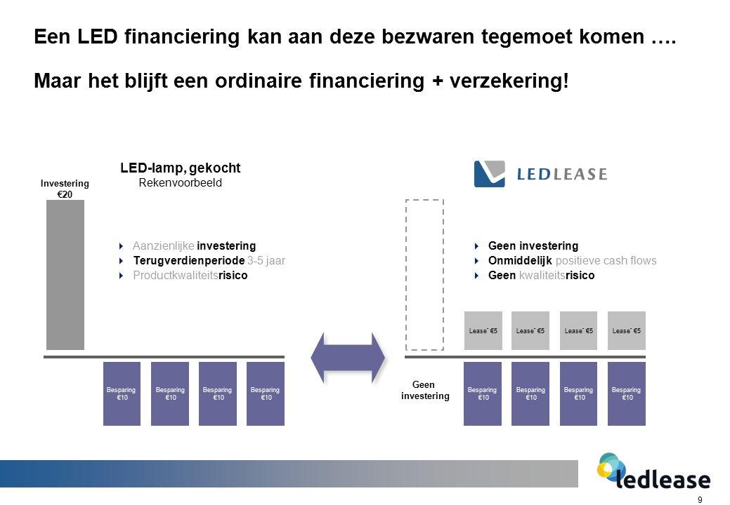 9 Een LED financiering kan aan deze bezwaren tegemoet komen …. Maar het blijft een ordinaire financiering + verzekering! Besparing €10 Investering €20