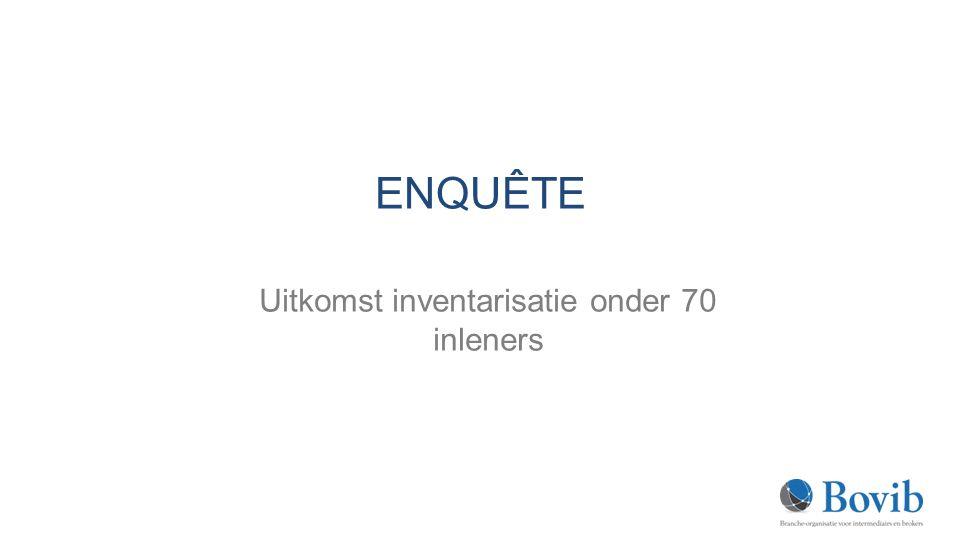 ENQUÊTE Uitkomst inventarisatie onder 70 inleners