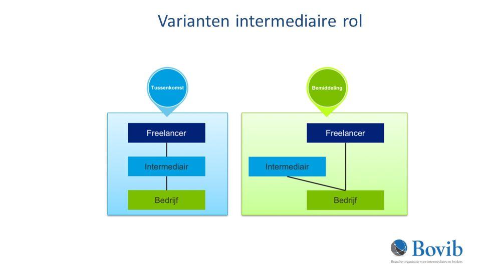 Varianten intermediaire rol