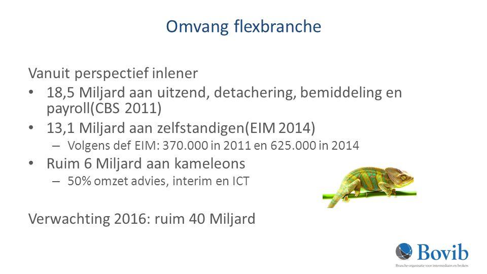 Omvang flexbranche Vanuit perspectief inlener 18,5 Miljard aan uitzend, detachering, bemiddeling en payroll(CBS 2011) 13,1 Miljard aan zelfstandigen(EIM 2014) – Volgens def EIM: 370.000 in 2011 en 625.000 in 2014 Ruim 6 Miljard aan kameleons – 50% omzet advies, interim en ICT Verwachting 2016: ruim 40 Miljard
