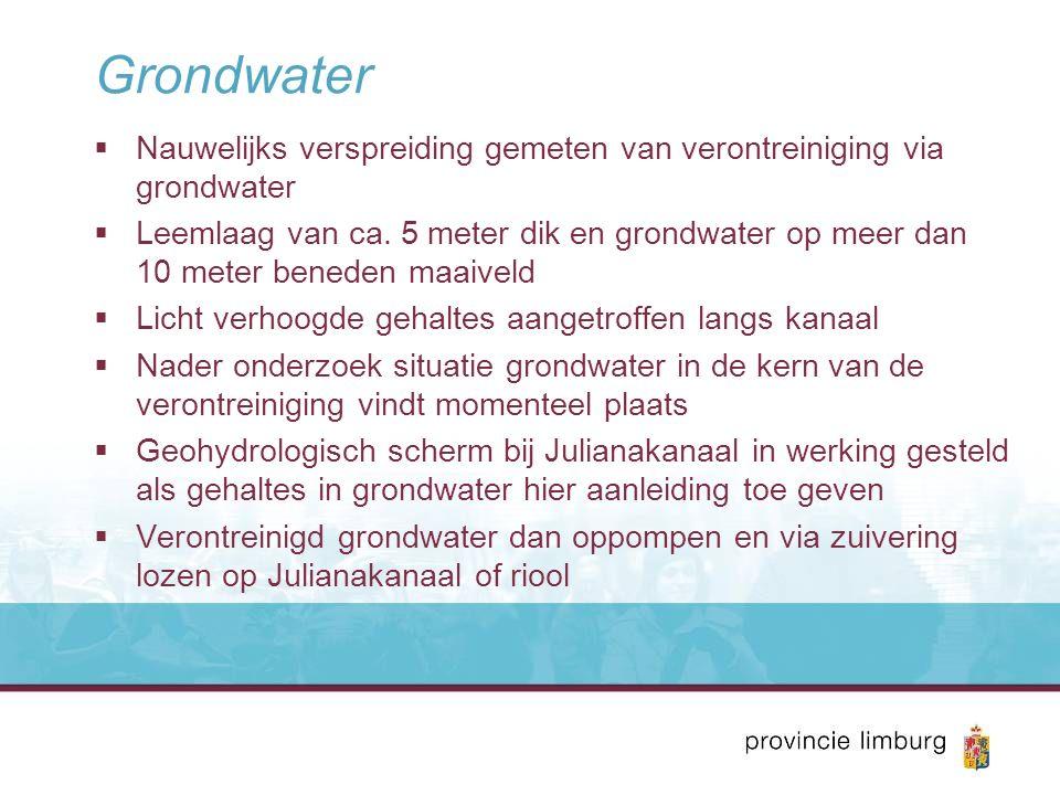 Grondwater  Nauwelijks verspreiding gemeten van verontreiniging via grondwater  Leemlaag van ca.