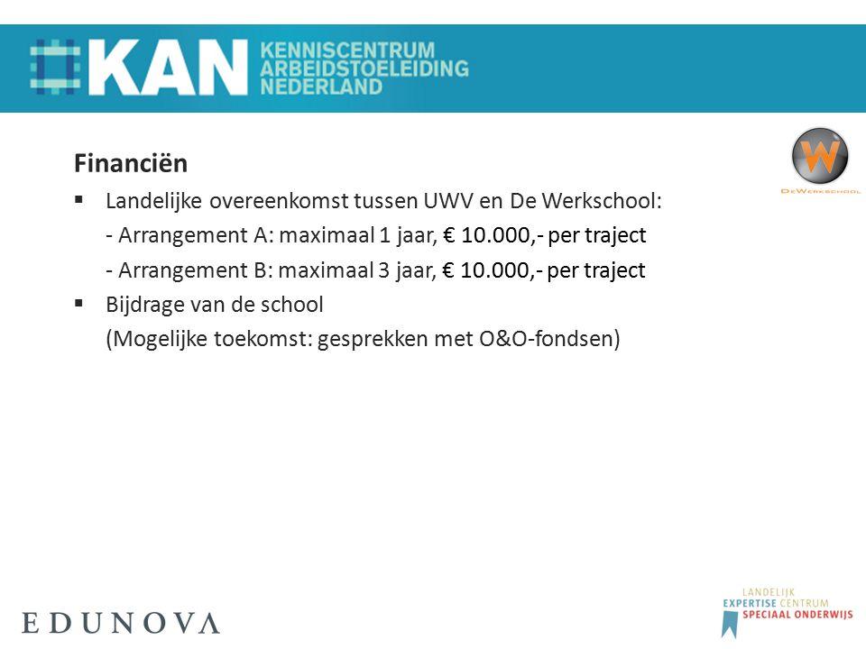 Financiën  Landelijke overeenkomst tussen UWV en De Werkschool: - Arrangement A: maximaal 1 jaar, € 10.000,- per traject - Arrangement B: maximaal 3