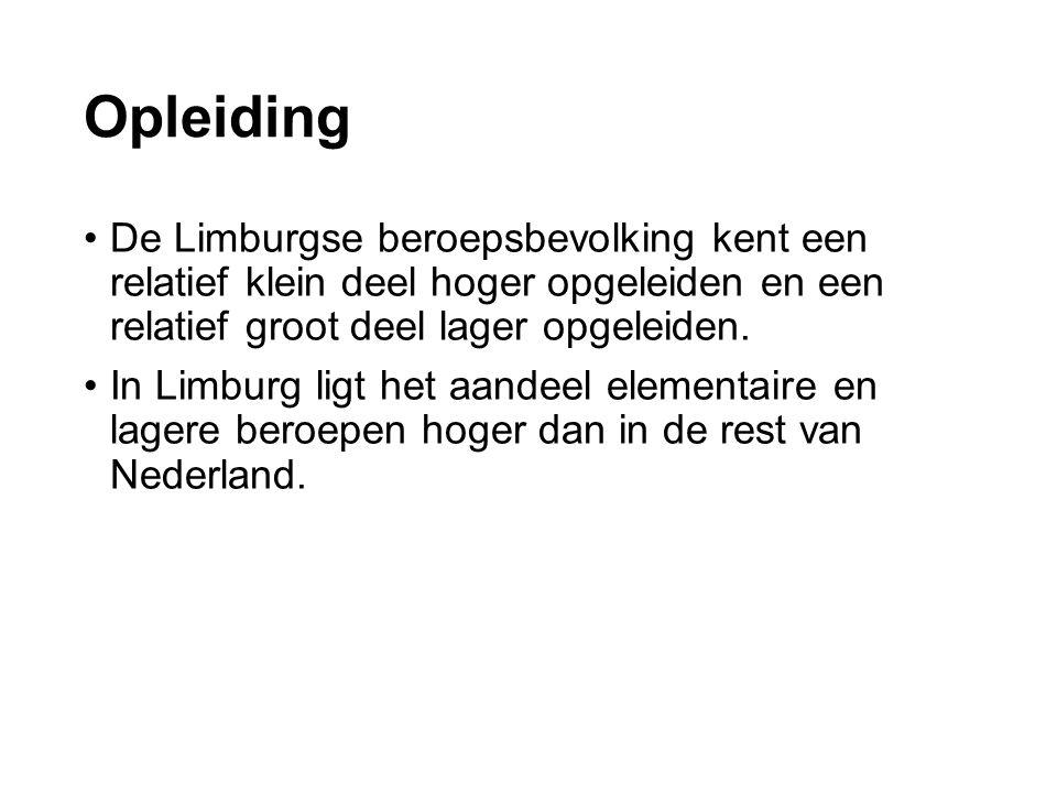 Opleiding De Limburgse beroepsbevolking kent een relatief klein deel hoger opgeleiden en een relatief groot deel lager opgeleiden.