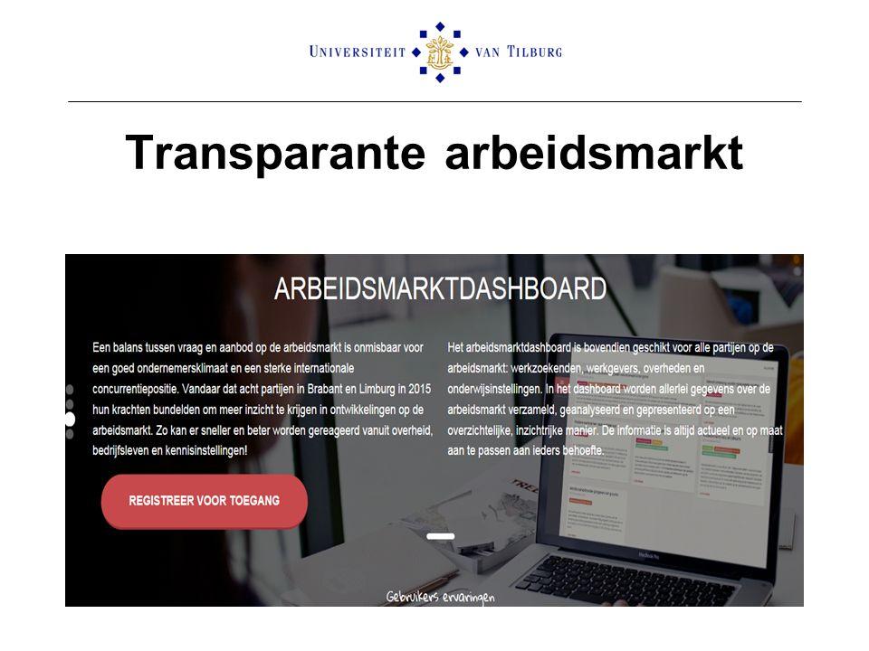 Transparante arbeidsmarkt
