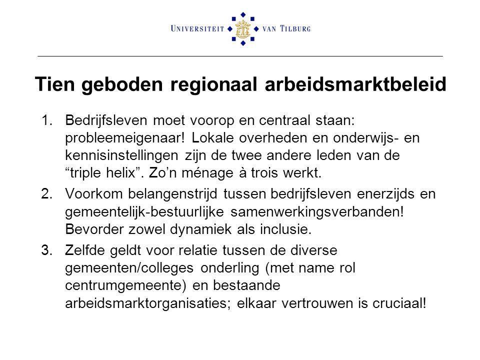 Tien geboden regionaal arbeidsmarktbeleid 1.Bedrijfsleven moet voorop en centraal staan: probleemeigenaar.