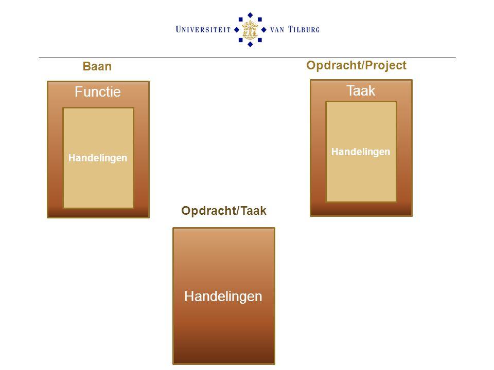 Handelingen Functie Taak Handelingen Baan Opdracht/Taak Opdracht/Project