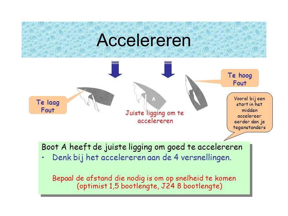 Accelereren Juiste ligging om te accelereren Te laag Fout Te hoog Fout Boot A heeft de juiste ligging om goed te accelereren Denk bij het accelereren aan de 4 versnellingen.
