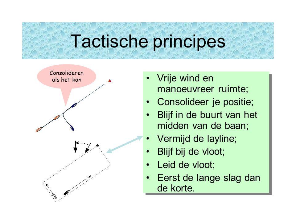 Tactische principes Vrije wind en manoeuvreer ruimte; Consolideer je positie; Blijf in de buurt van het midden van de baan; Vermijd de layline; Blijf bij de vloot; Leid de vloot; Eerst de lange slag dan de korte.