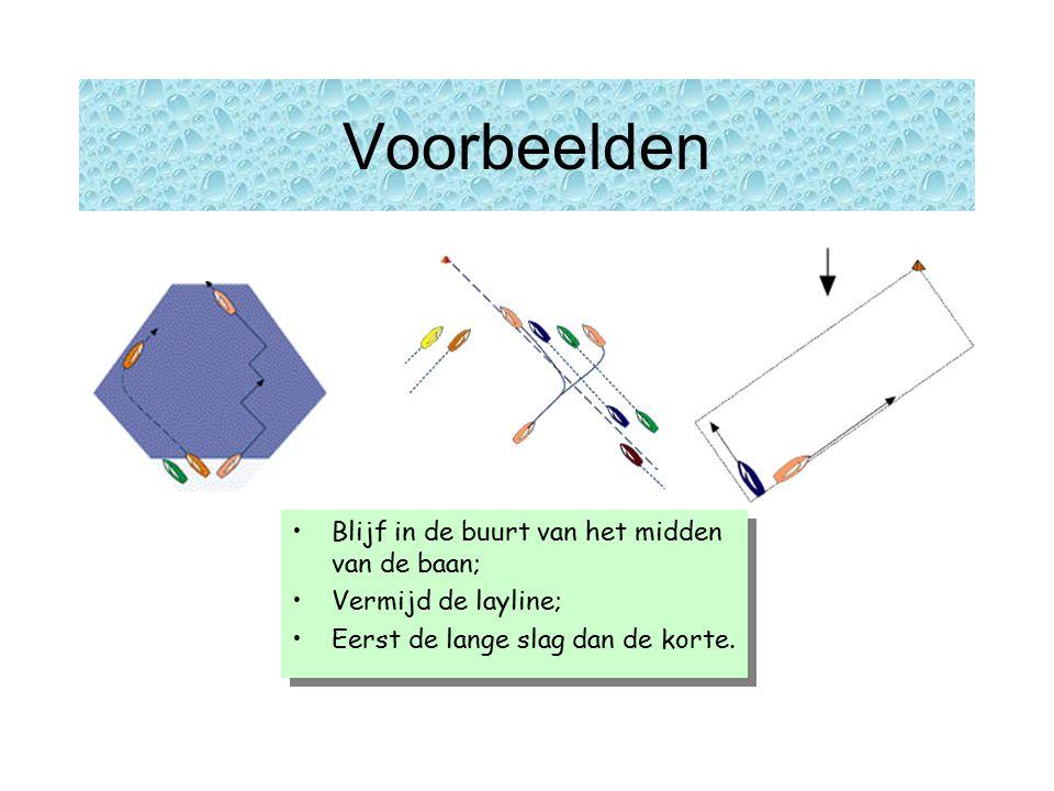 Voorbeelden Blijf in de buurt van het midden van de baan; Vermijd de layline; Eerst de lange slag dan de korte.
