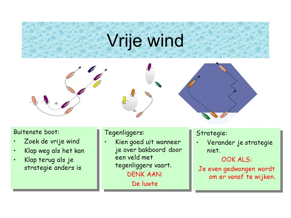 Vrije wind Strategie: Verander je strategie niet.
