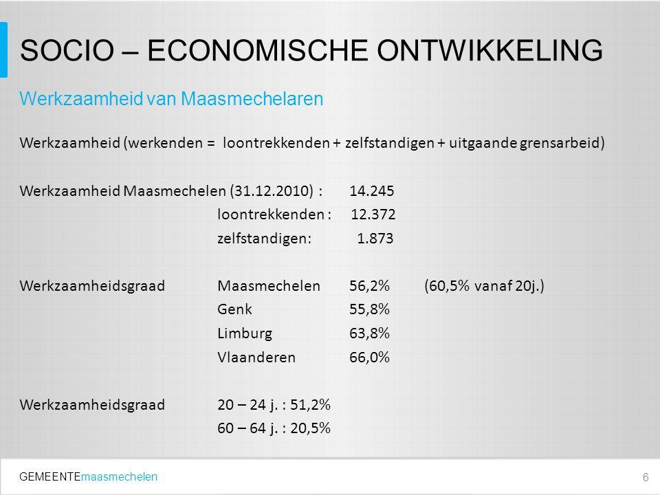 GEMEENTEmaasmechelen SOCIO – ECONOMISCHE ONTWIKKELING Werkzaamheid (werkenden = loontrekkenden + zelfstandigen + uitgaande grensarbeid) Werkzaamheid Maasmechelen (31.12.2010) :14.245 loontrekkenden : 12.372 zelfstandigen: 1.873 Werkzaamheidsgraad Maasmechelen 56,2% (60,5% vanaf 20j.) Genk 55,8% Limburg63,8% Vlaanderen66,0% Werkzaamheidsgraad 20 – 24 j.