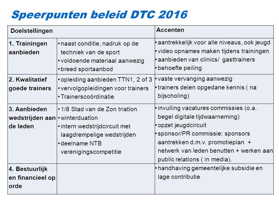 Speerpunten beleid DTC 2016 Doelstellingen Accenten 1.