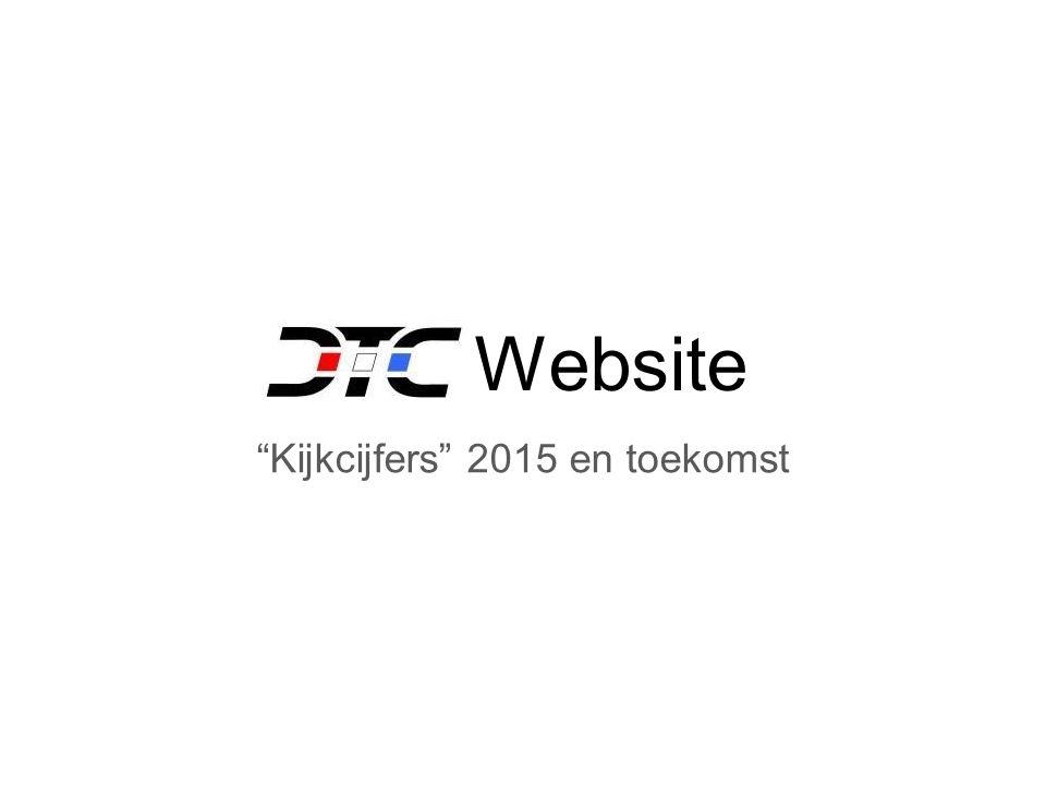 DTC Website Kijkcijfers 2015 en toekomst