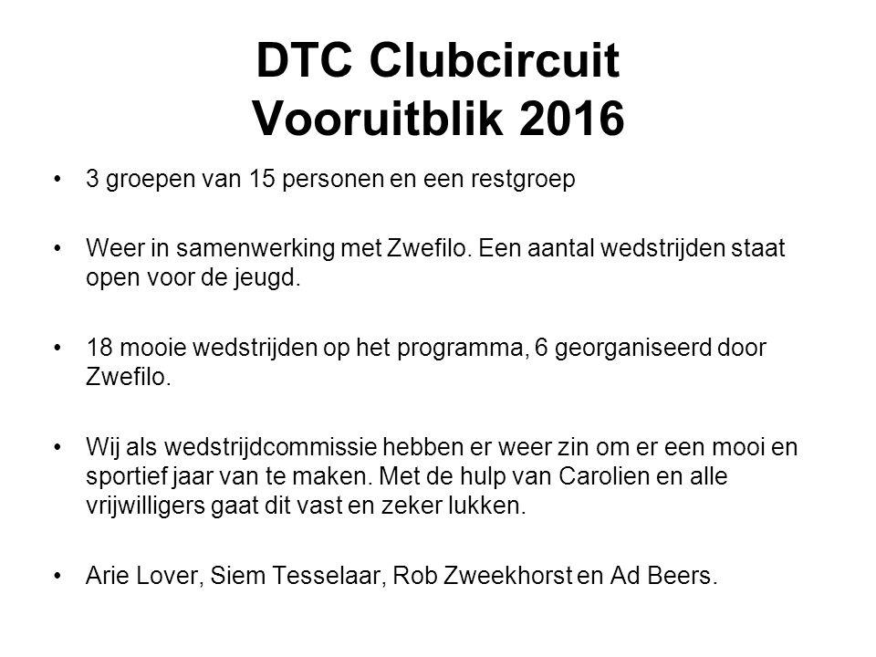 DTC Clubcircuit Vooruitblik 2016 3 groepen van 15 personen en een restgroep Weer in samenwerking met Zwefilo.