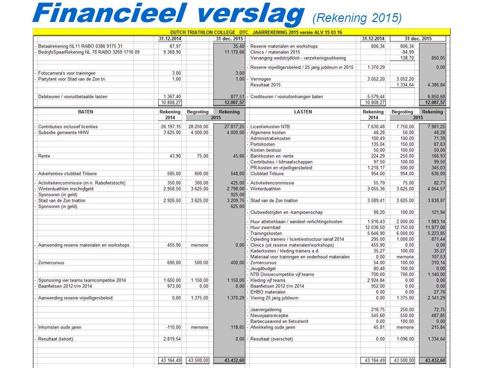 Financieel verslag (Rekening 2015)