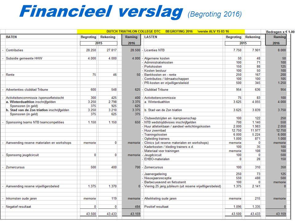 Financieel verslag (Begroting 2016)