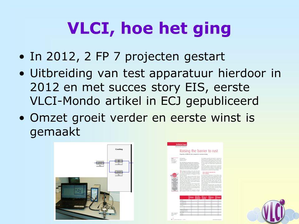 VLCI, hoe het ging In 2012, 2 FP 7 projecten gestart Uitbreiding van test apparatuur hierdoor in 2012 en met succes story EIS, eerste VLCI-Mondo artikel in ECJ gepubliceerd Omzet groeit verder en eerste winst is gemaakt