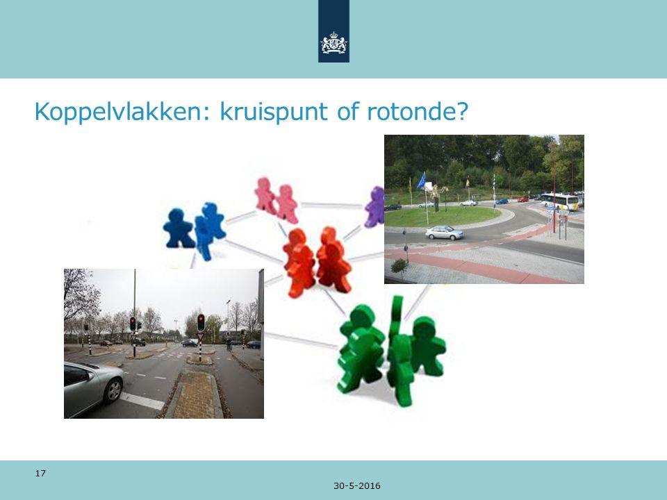 Koppelvlakken: kruispunt of rotonde? 30-5-2016 17