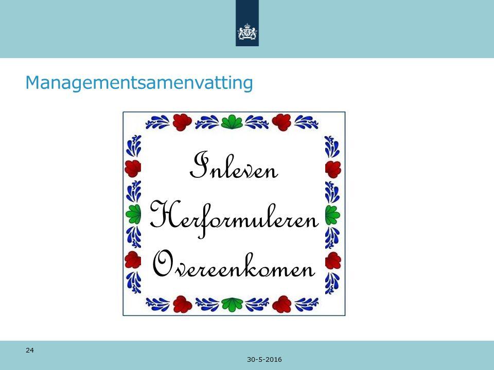 Managementsamenvatting 30-5-2016 24 Inleven Herformuleren Overeenkomen