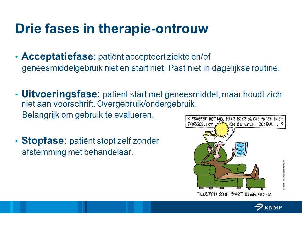Drie fases in therapie-ontrouw Acceptatiefase: patiënt accepteert ziekte en/of geneesmiddelgebruik niet en start niet. Past niet in dagelijkse routine
