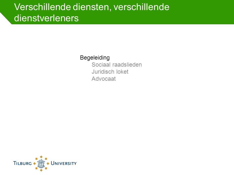 Online Mediation Rechtwijzer Rechtspraak.nl SGC.n l Ruimte voor innovatie.