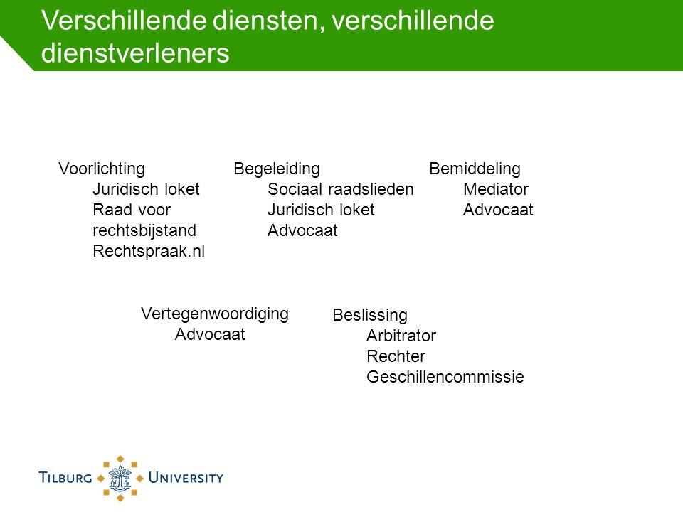 Aanbevelingen Bied structuur Ondersteun samenwerking Bied een veilige omgeving Bied neutrale informatie Verbind mensen met elkaar, en met diensten