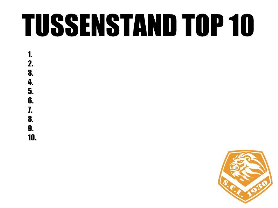 TUSSENSTAND TOP 10 1. 2. 3. 4. 5. 6. 7. 8. 9. 10.