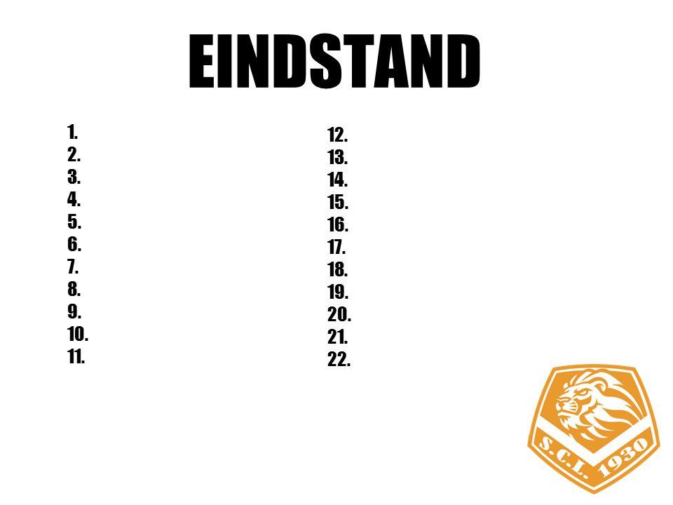 EINDSTAND 1. 2. 3. 4. 5. 6. 7. 8. 9. 10. 11. 12. 13. 14. 15. 16. 17. 18. 19. 20. 21. 22.