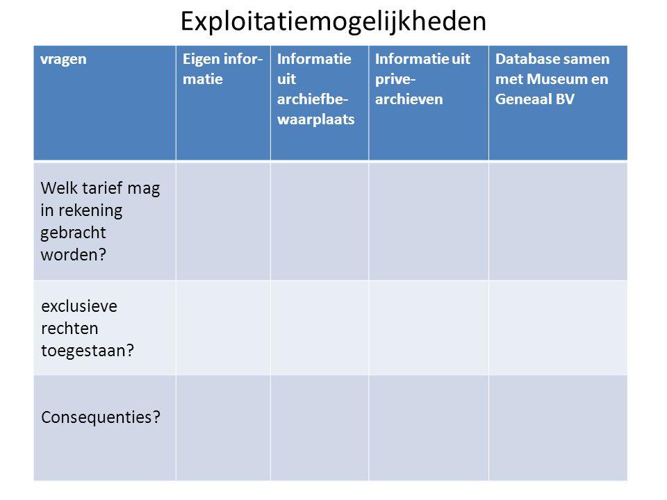 Exploitatiemogelijkheden vragenEigen infor- matie Informatie uit archiefbe- waarplaats Informatie uit prive- archieven Database samen met Museum en Geneaal BV Welk tarief mag in rekening gebracht worden.