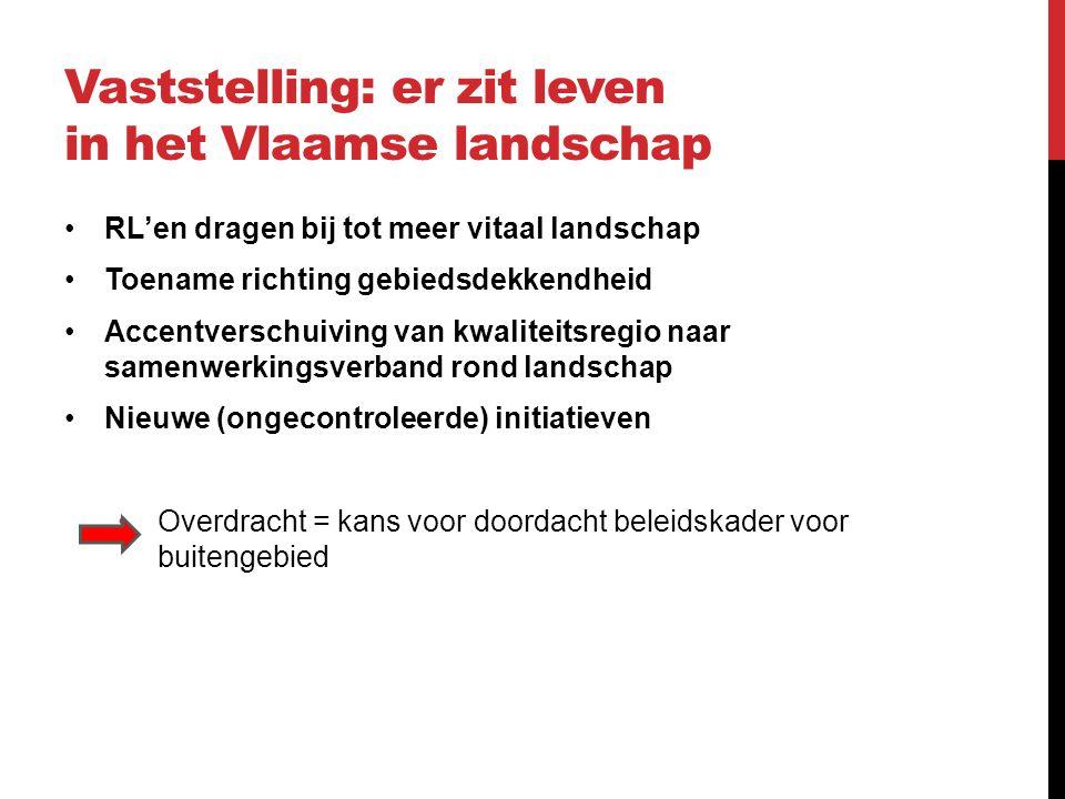 Vaststelling: er zit leven in het Vlaamse landschap RL'en dragen bij tot meer vitaal landschap Toename richting gebiedsdekkendheid Accentverschuiving van kwaliteitsregio naar samenwerkingsverband rond landschap Nieuwe (ongecontroleerde) initiatieven Overdracht = kans voor doordacht beleidskader voor buitengebied