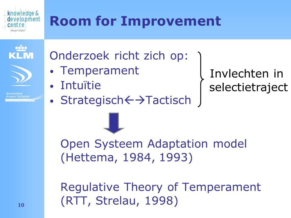 Amsterdam Airport Schiphol 10 Room for Improvement Onderzoek richt zich op: Temperament Intuïtie Strategisch  Tactisch Open Systeem Adaptation model (Hettema, 1984, 1993) Regulative Theory of Temperament (RTT, Strelau, 1998) Invlechten in selectietraject