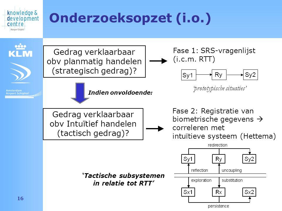 Amsterdam Airport Schiphol 16 Onderzoeksopzet (i.o.) Gedrag verklaarbaar obv planmatig handelen (strategisch gedrag).