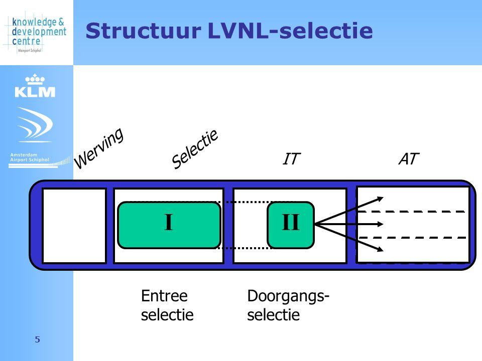 Amsterdam Airport Schiphol 5 III Entree selectie Doorgangs- selectie ATIT Werving Selectie Structuur LVNL-selectie