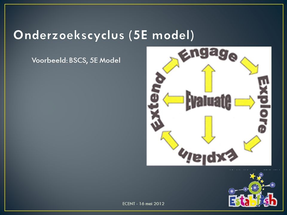 Voorbeeld: BSCS, 5E Model ECENT - 16 mei 201216